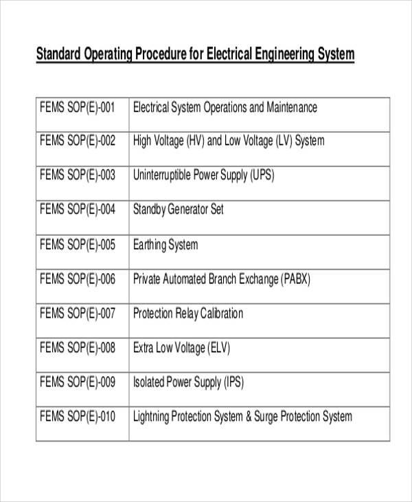 free 35  sop templates in pdf