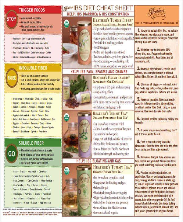 food diet chart