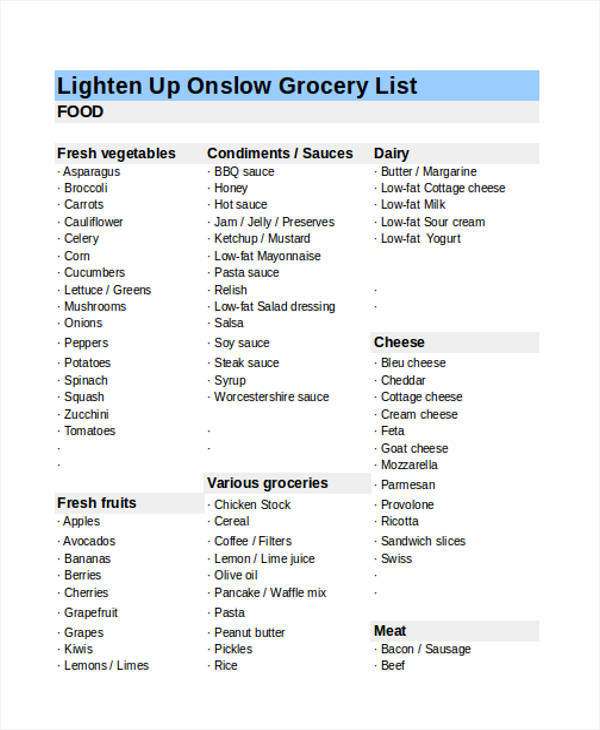 Food List Samples Thailand Has Expanded Its Watch List Of