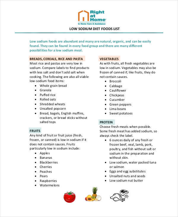 food list for diet