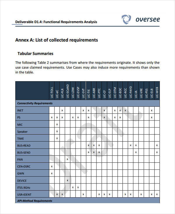 functional requirement analysis