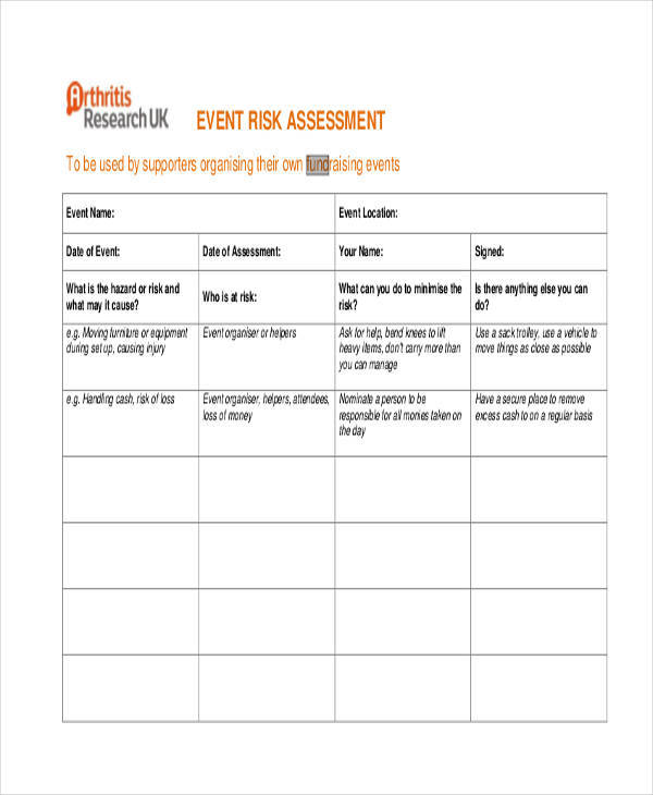 fundraising event risk assessment