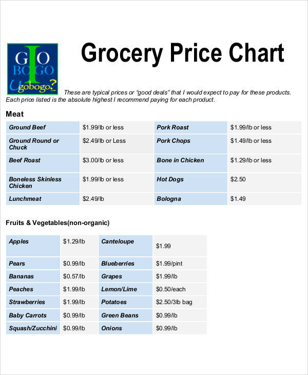 Price Chart Template   Examples In Word Pdf