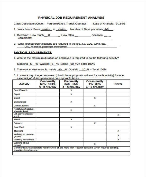 job requirement analysis