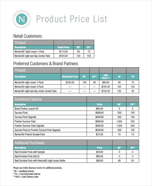 list for product price