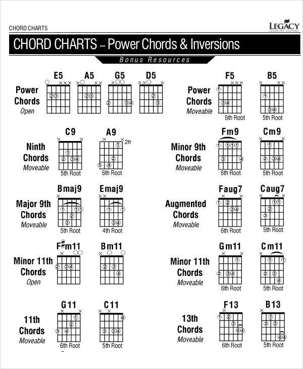 power chord chart