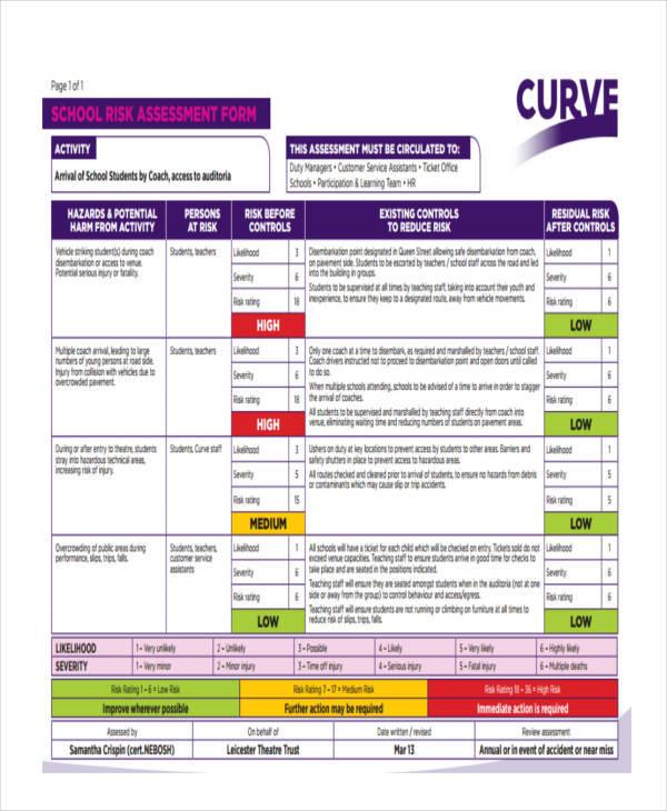 primary school risk assessment