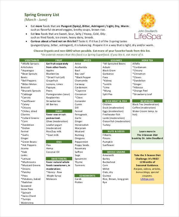 printable list for grocery