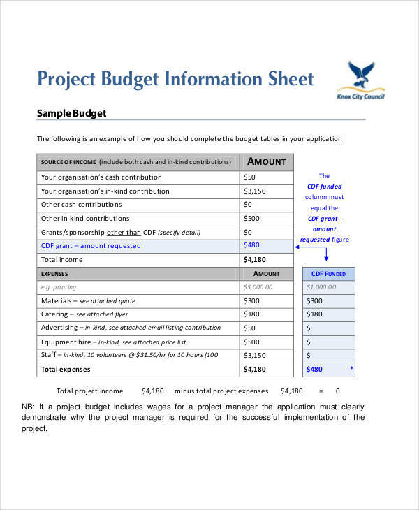 project budget information sheet