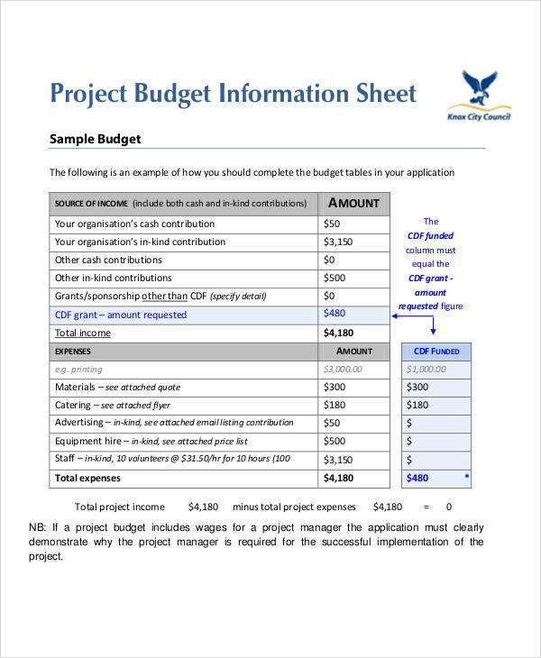 project budget information sheet1