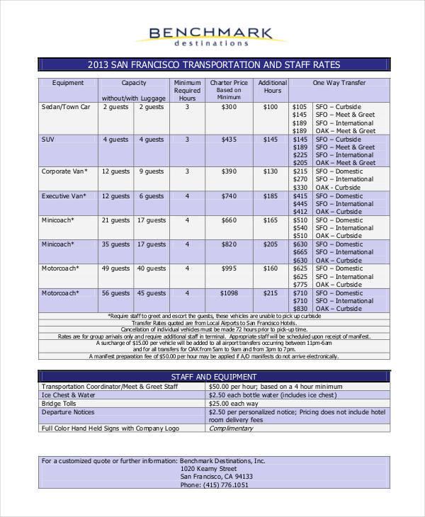 20  rate sheet templates