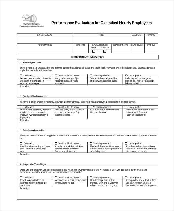 Employee Evaluation Form Samples