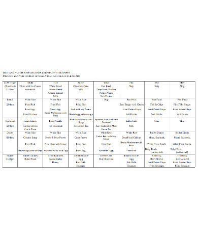 simple diet chart