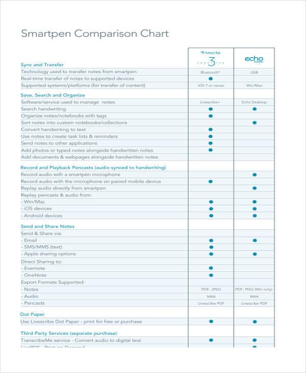 smart pen comparison chart