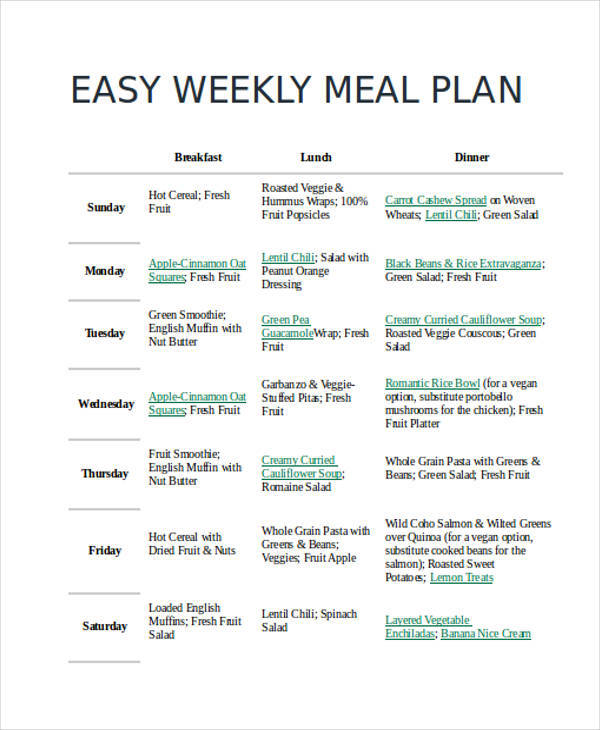 weekly diet chart template