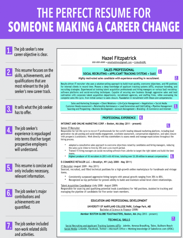 resume sles for career change career change cover