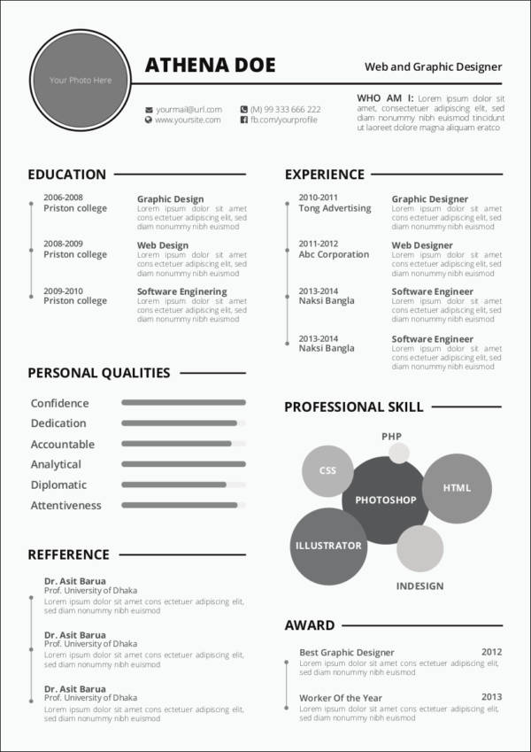 round chart resume template