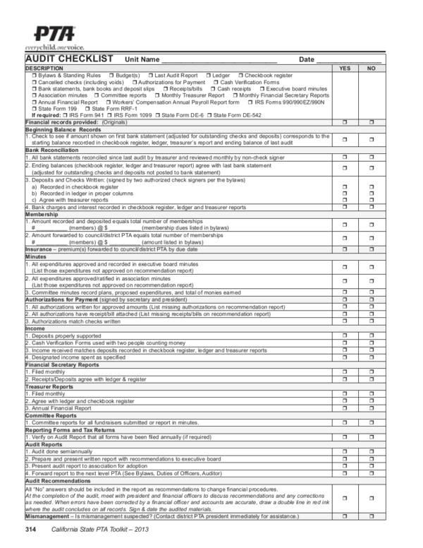 audit checklist1