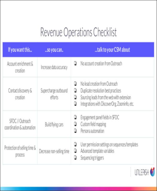 revenue operations checklist template