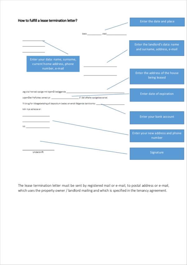 lease termination letter format