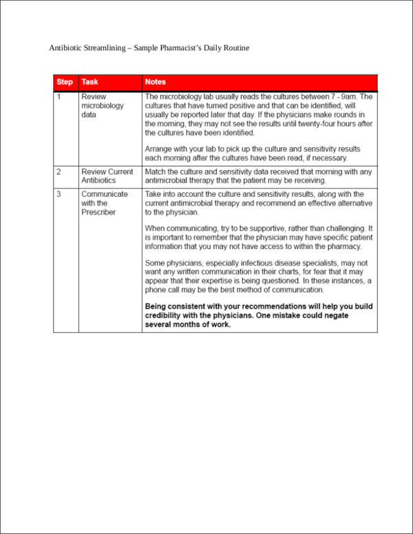 Daily Checklist Samples  Templates  Free Samples In Pdf