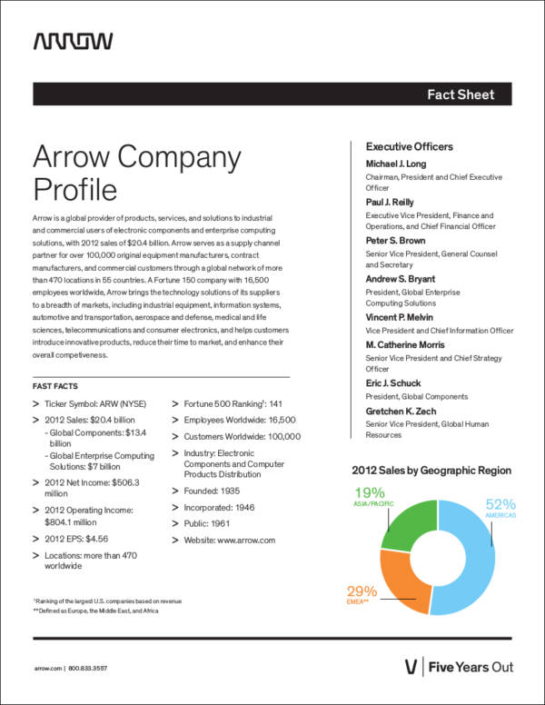 29+ Company Profile Samples & Templates in PDF - Free PDF Format