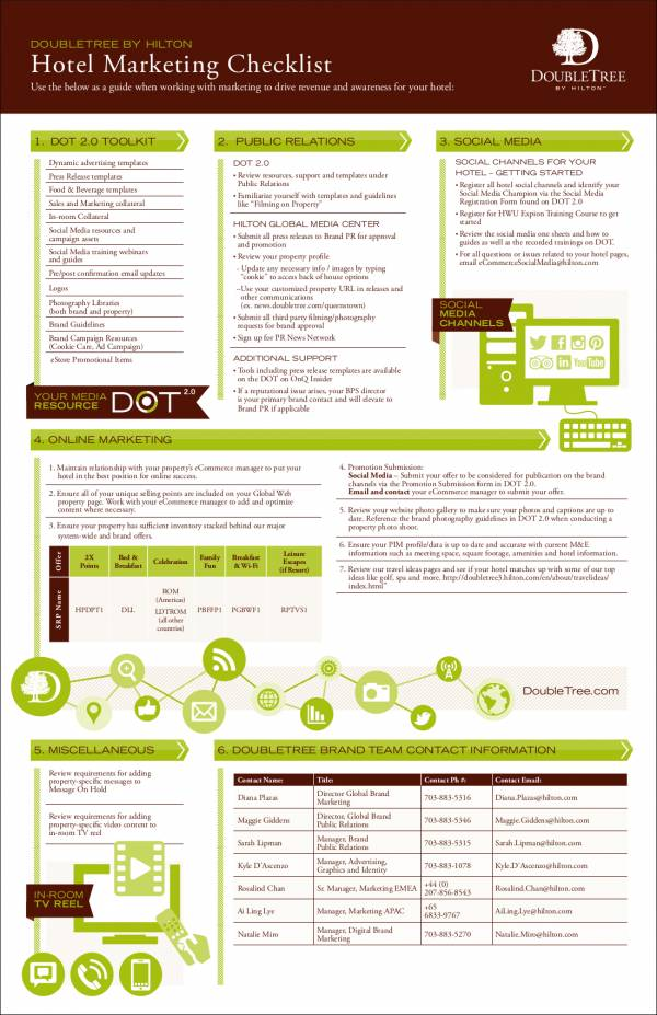 sample hotel marketing checklist template