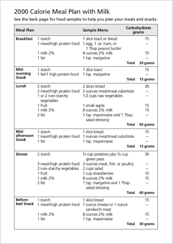 2000 calorie gestational meal plan sample