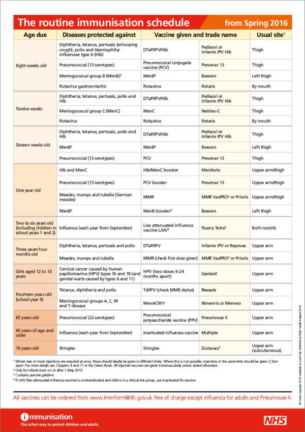 11 Immunization Schedule Samples Amp Templates Pdf