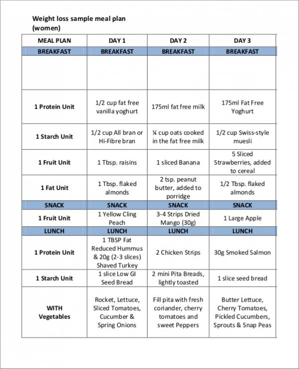 meal planner sample for weight loss