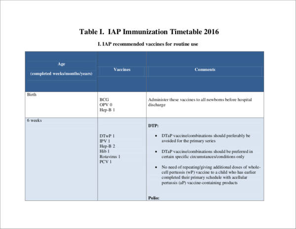 routine immunization schedule for vaccines that are recommended for use