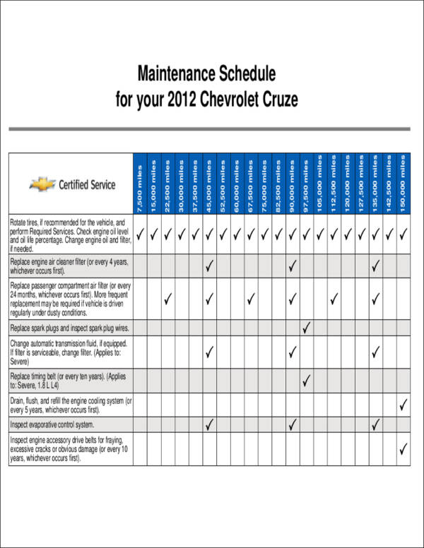 car maintenance schedule