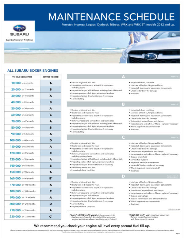 complete car maintenance schedule sample