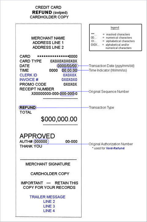 free 5  refund receipt samples  u0026 templates in pdf