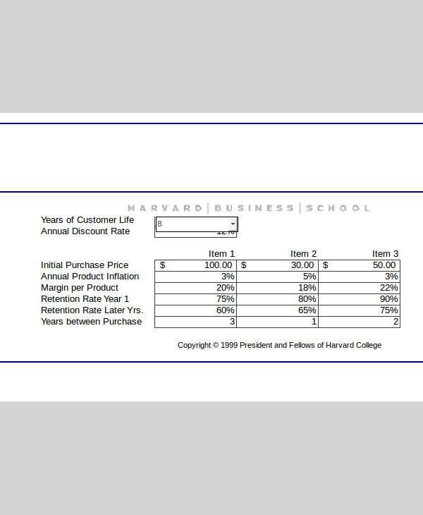 lifetime customer value calculator sample