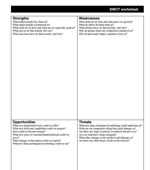swot strengths ans weakness worksheet