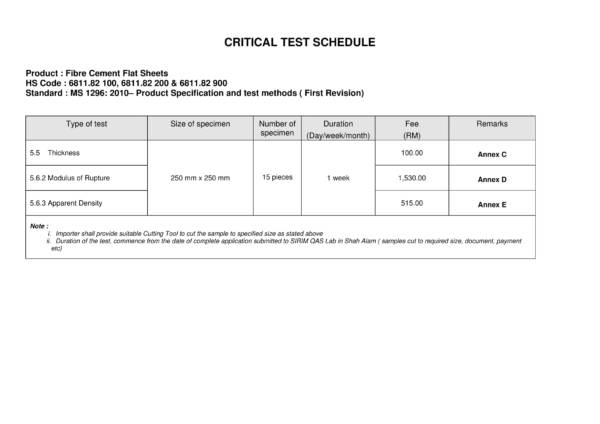 critical test schedule