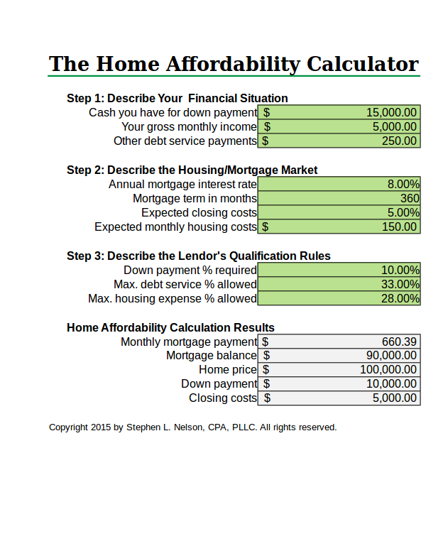 home affordability calculator with instructions
