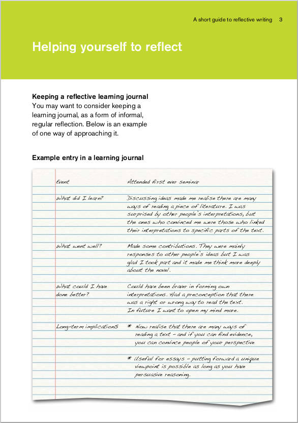 reflective essay on learning This learning packet will review: - the purpose of reflection papers - how to reflect on personal experience in a reflection paper - how to offer a personal perspective on the main idea - how to incorporate insights into a reflection paper - how to write for an intended audience - how to.