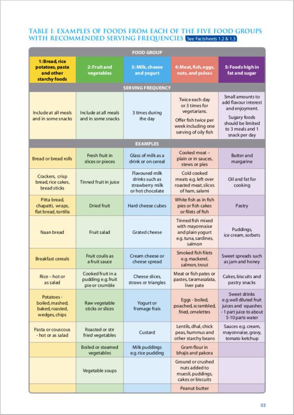 meal plan toddler schedule