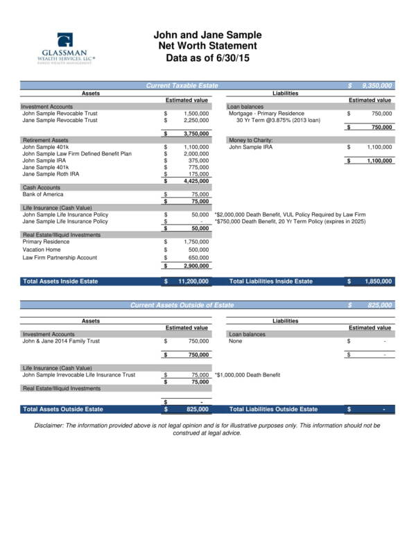 one page sample net worth statement