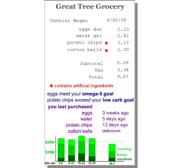 free 5  grocery payment receipt samples  u0026 templates in pdf