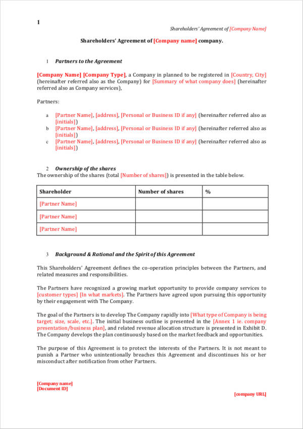 template for shareholders agreement