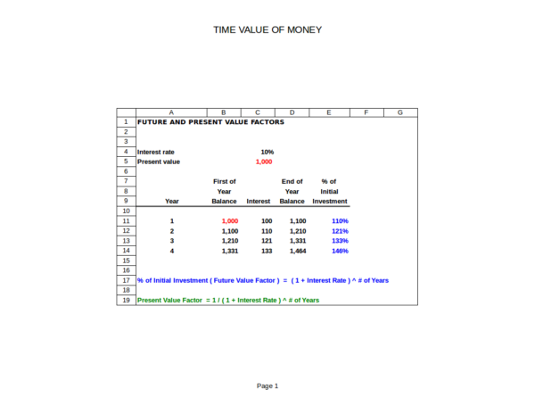 time value annuity calculator