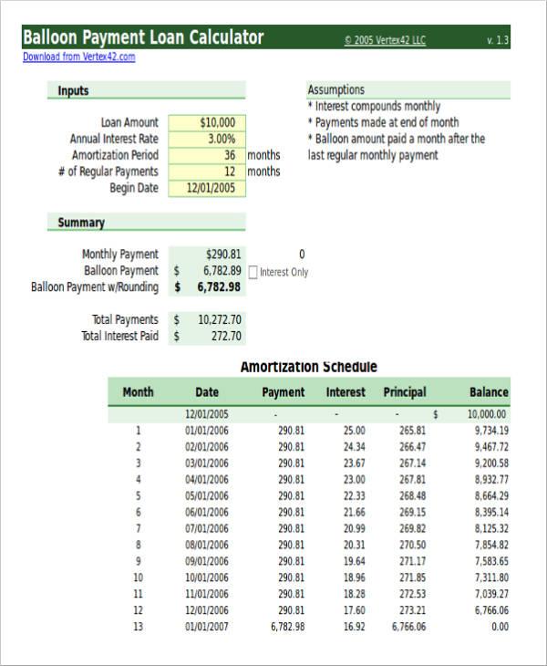 balloon payment loan calculator spreadsheet