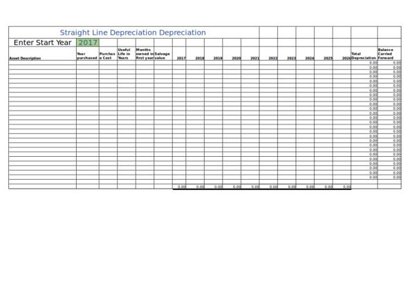 depreciation schedule template for staright line depreciation