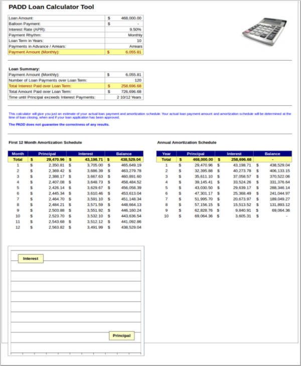 Loan Tracker Excel Template from images.sampletemplates.com