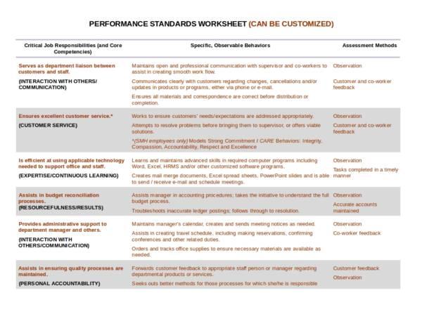 performance standards worksheet