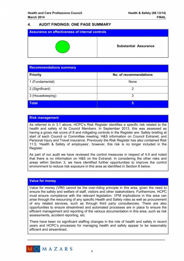 internal audit report for health and safety 06
