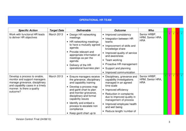 operational business plan sample template